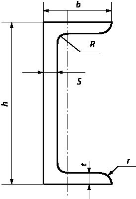 Швеллер горячекатанный с параллельными гранями